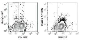 Anti-IL4 Rat monoclonal antibody APC (Allophycocyanin) [clone: 11B11]