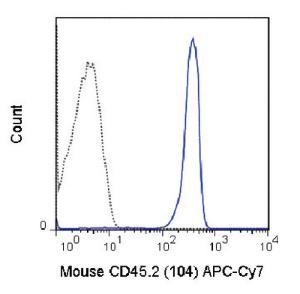 Anti-CD45.2 Mouse monoclonal antibody APC (Allophycocyanin)/Cy7® [clone: 104]
