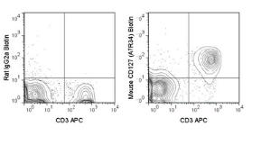 Anti-IL7R Rat monoclonal antibody Biotin [clone: A7R34]