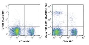 Anti-KLRB1 Mouse monoclonal antibody Biotin [clone: PK136]
