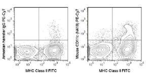 Anti-ITGAX Armenian Hamster monoclonal antibody PE (Phycoerythrin)/Cy7® [clone: N418]