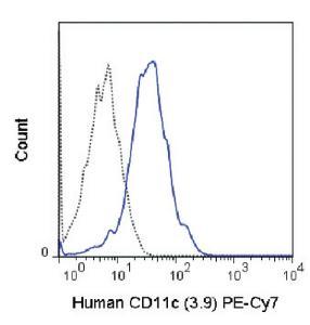 Anti-ITGAX Mouse monoclonal antibody PE (Phycoerythrin)/Cy7® [clone: 3.9]