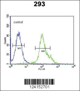 Anti-NXPH1 Rabbit Polyclonal Antibody